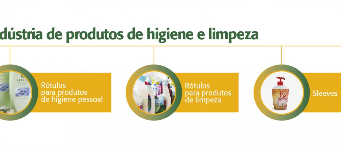 Indústria de Produtos de Higiene e Limpeza