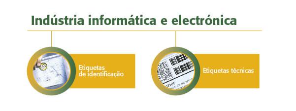 Indústria Informática e Electrónica