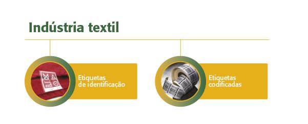 Indústria Textil