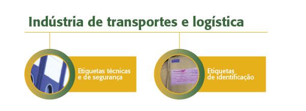 Indústria de Transportes e Logística