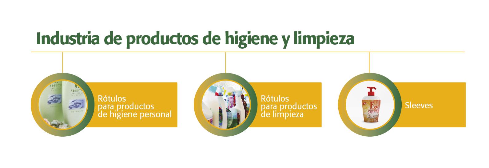 Industria de Productos de Higiene y Limpieza