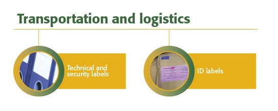 Transportation and Logistics Industry